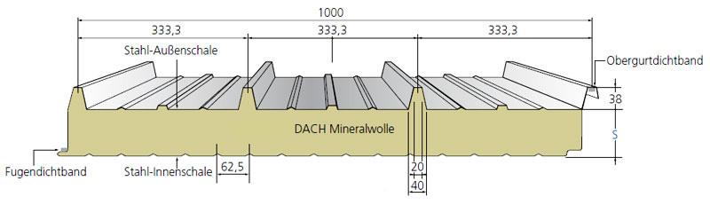 al ps steel aus salzgitter sandwichelement d mmkern mineralwolle schallschutz au en und. Black Bedroom Furniture Sets. Home Design Ideas